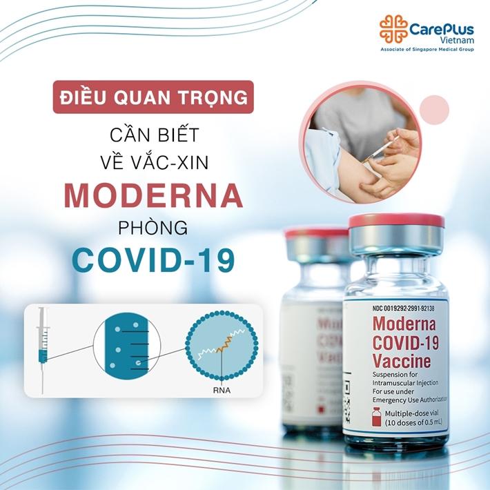 Những điều quan trọng cần biết về vắc-xin Moderna phòng COVID-19