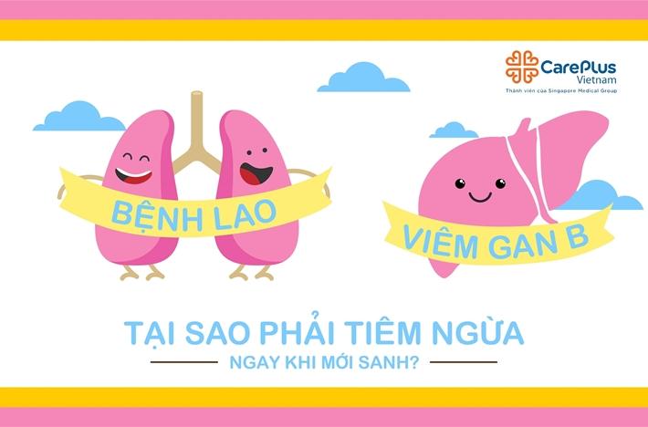 Tiêm Ngừa Lao & Viêm Gan B Cho Trẻ Ngay Sau Khi Mới Sinh - Có Thật Sự Cần Thiết?