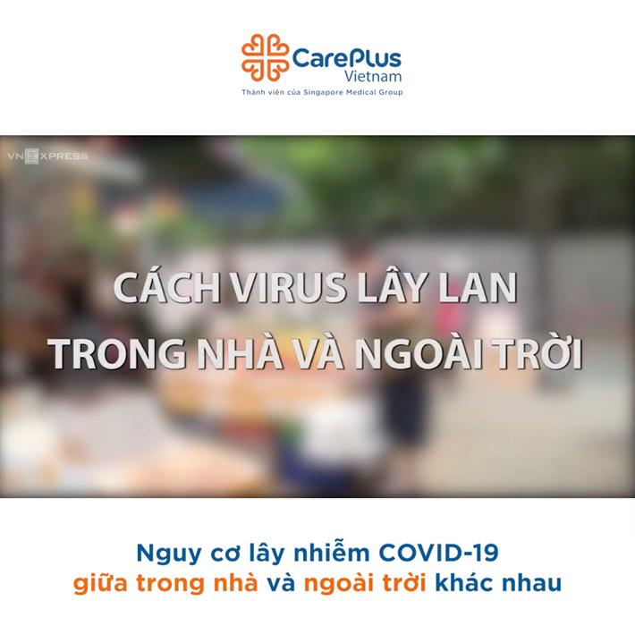 Khả năng lây nhiễm COVID-19 trong nhà và ngoài trời